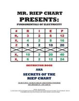 Secrets of the Riep Chart