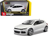 VW Scirocco R scale 1:24 (Groen)