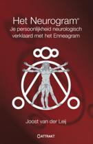 Het Neurogram