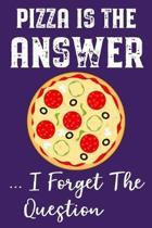 Pizza Is the Answer I Forget the Question