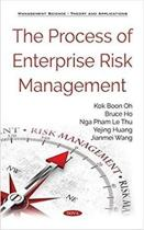 The Process of Enterprise Risk Management