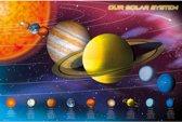 Poster melkweg zonnestelsel 61 x 91 cm - Planeten poster - Wanddecoratie/Muurdecoratie voor kinderkamer/jongenskamer