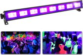 BUV93 LED bar 8x3W UV