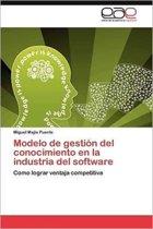 Modelo de Gestion del Conocimiento En La Industria del Software