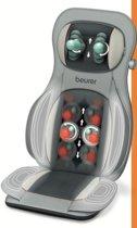 Beurer - MG320 Shiastu massagekussen