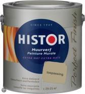 Histor Perfect Finish Muurverf Mat 2,5 liter - Toepassing
