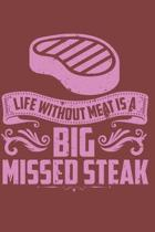 Life Without Meat Is a Big Missed Steak