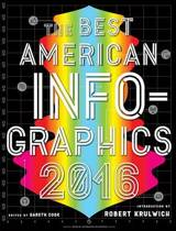 The Best American Infographics