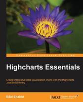 Highcharts Essentials