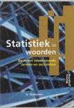 Bekijk vergelijkbare onderzoek & statistiek
