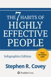 The 7 Habits of Highly Effective People Inforgraphics edition