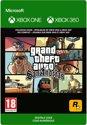 Games voor retroconsoles - Download